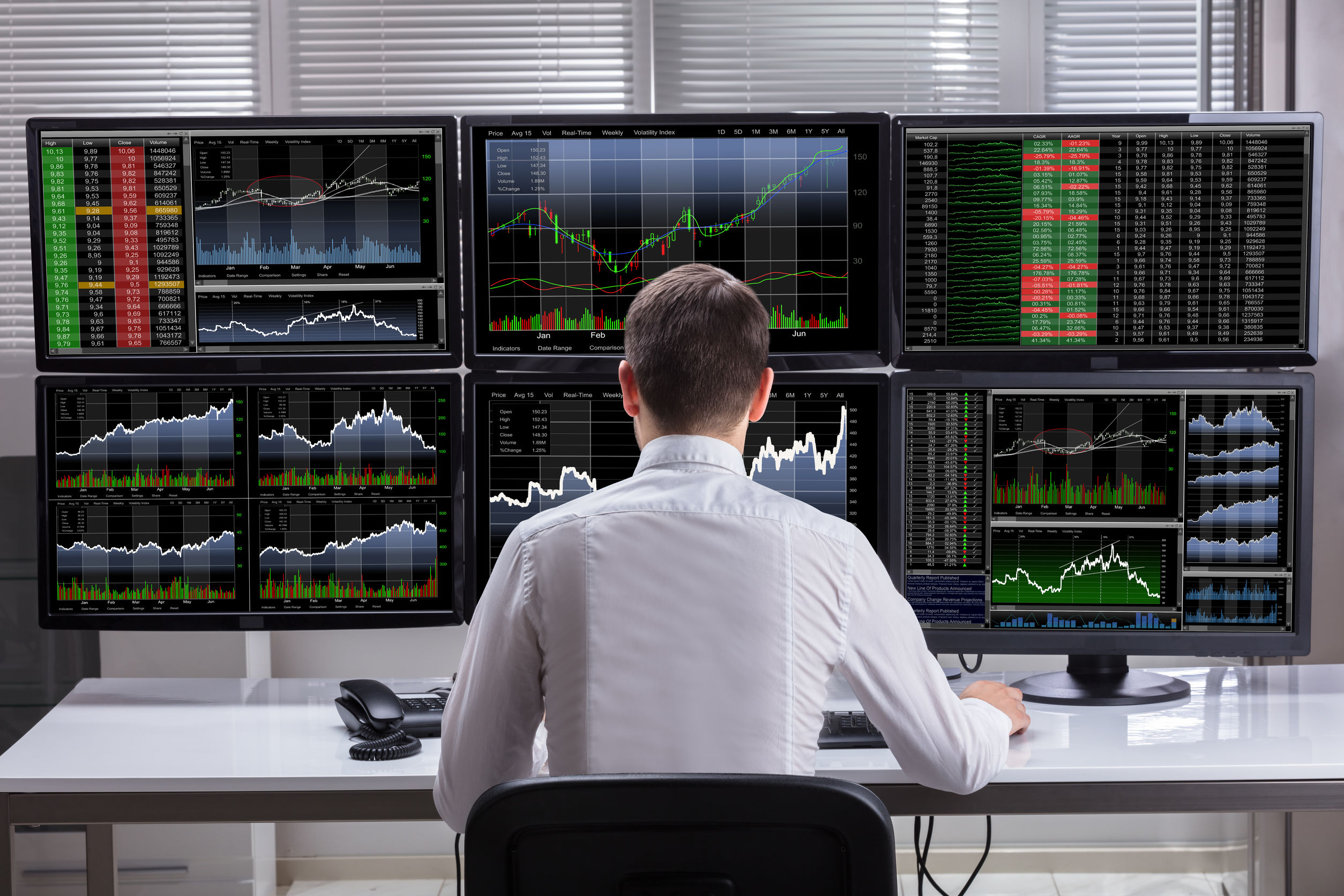 Broker: ¿Qué son y cómo seleccionar los mejores online?